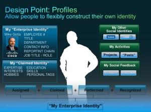 DesignPoint Profiles