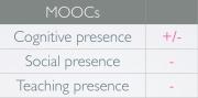 moocs-presence